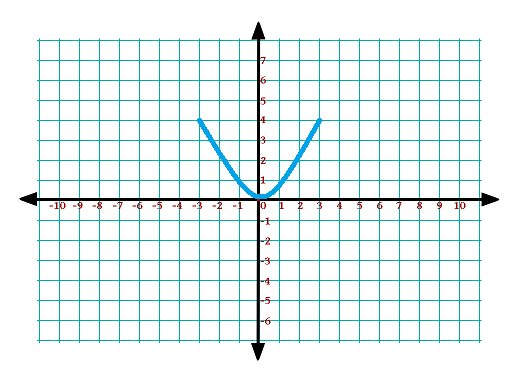 maxima and minima problems pdf