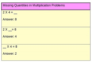 Image of a missing quantity multiplication problem.