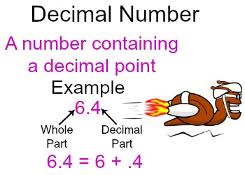 The Relationship Between Mixed Numbers And Decimal Numbers Is That Both Types Of Numbers Are Equivalent To Their Whole Parts Added To The Fraction Part Or