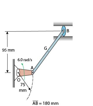 Crank OA rotates with a constant counterclockwise angular velocity