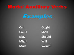 Word order: examples and definition.