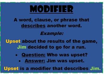 How To Fix A Dangling Modifier Study Com