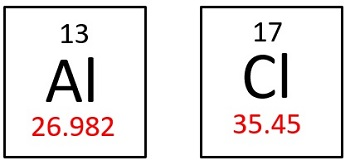 how to get the molar mass of an element