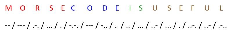 Morse Code Example