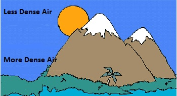 what is altitude sickness definition causes study com