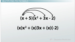 How To Add Subtract And Multiply Polynomials Video Lesson
