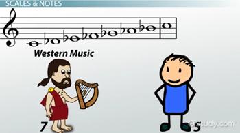 Asian music scale authoritative message