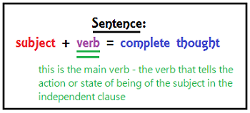 What Is A Main Verb Definition Examples Video Lesson