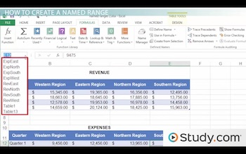 Creating & Modifying Named Ranges in Excel - Video & Lesson
