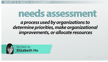 What Is Needs Assessment? - Definition & Examples - Video