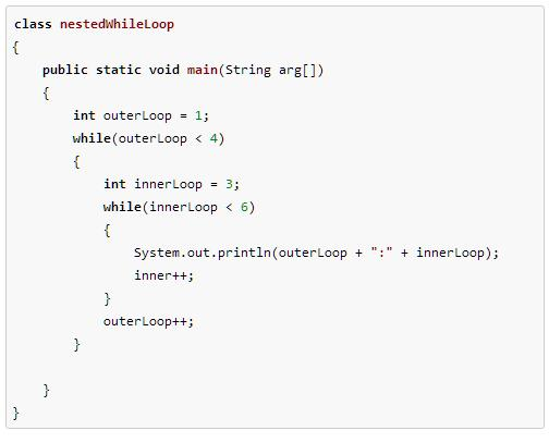 Nested While Loops In Java Study