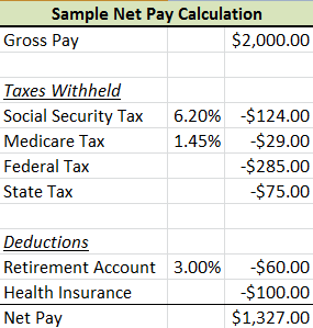 example of net pay