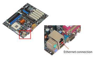 Network Card On Motherboard