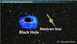 Life Cycle of Black Holes - Video & Lesson Transcript ...