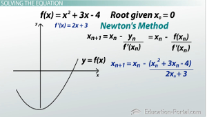 How to Use Newton's Method to Find Roots of Equations - Video