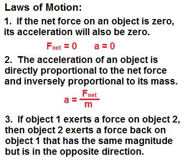 Applying Newton's Laws of Motion | Study.com
