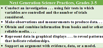 Next Generation Science Practices, Grades 3-5.