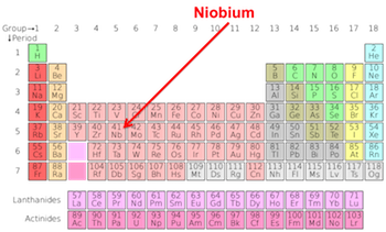 About Niobium >> What Is Niobium Uses Information Facts Study Com