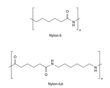 domestic uses of nitric acid