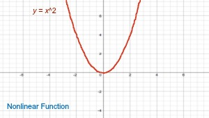 Nonlinear Functions