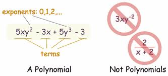 how to get rid of an exponent in the denominator