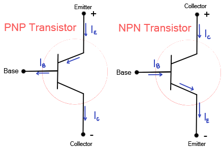 PNP Transistor: Definition & Equations - Video & Lesson ...