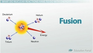 a study of nuclear fusion Nuclear fusion is when two small, light nuclei join together to make one heavy nucleus fusion reactions occur in stars where two hydrogen nuclei fuse together under high temperatures and pressure.
