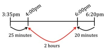 What is elapsed time definition examples video lesson complete number line ibookread Download