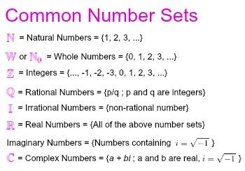 number sets characteristics examples study com