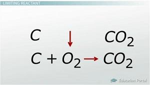 Limiting Reactants & Calculating Excess Reactants - Video & Lesson ...