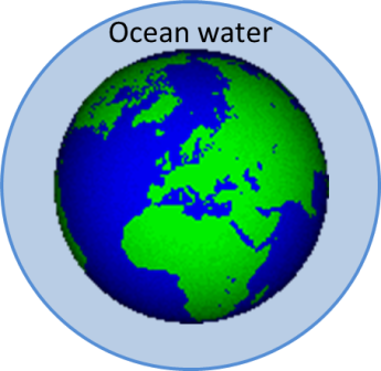 Ocean Tides Lesson for Kids | Study com
