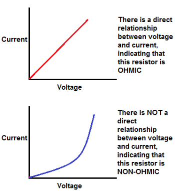voltage difference definition  English definition