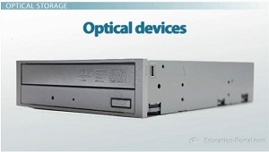 Optical Storage Device
