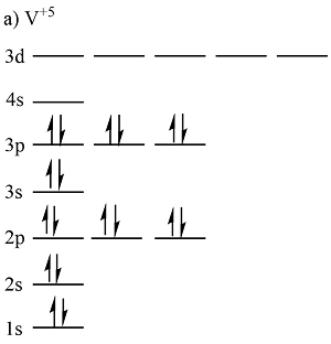 1. Write orbital diagrams for each of these ions. *a. V5+ *b. Cr3+ *c. Ni2+  *d. Fe3+ 2. Determine if the ion is diamagnetic or paramagnetic. *a. V5+  *b. Cr3+ *c. Ni2+ *Study.com