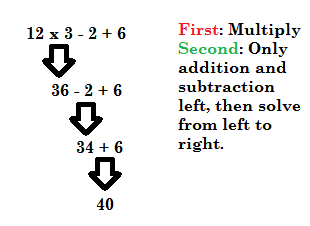 Order Of Operations With Whole Numbers Lesson For Kids  Studycom In The Above Example When Addition And Subtraction Were The Only Operations  Left We Started Solving From Left To Right