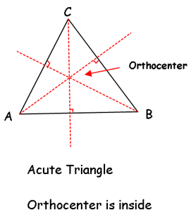 Orthocenter In Geometry Definition Properties Video Lesson Transcript