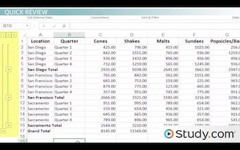 Outlines in Excel: How to Collapse Groups of Data in an