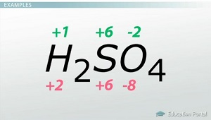 Oxidation Numbers Hydrogen Sulpher