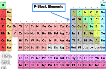 P block elements on the periodic table properties overview p block elements on pt urtaz Choice Image