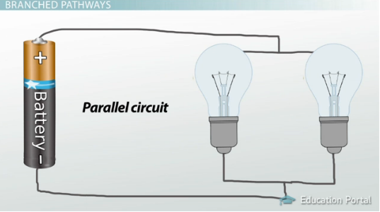 parallel circuits definition concepts video lesson. Black Bedroom Furniture Sets. Home Design Ideas