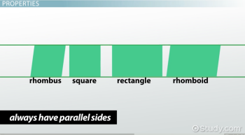 Parallelogram in Geometry: Definition, Shapes & Properties - Video