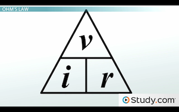 Ohm's Law: Definition & Relationship Between Voltage ...