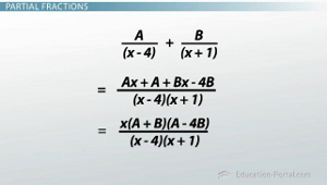 Partial Fraction Example 1