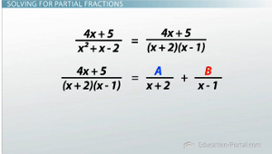 Partial Fraction Undetermined Coefficients