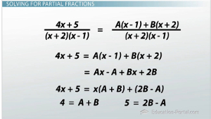 partial fraction rules examples pdf