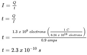 Flow of Electric Charge: Equation & Application - Video