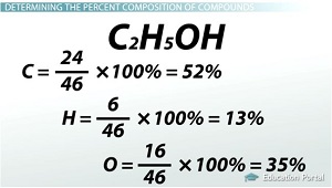 Calculating percent composition and determining empirical formulas percent composition compounds calculation ccuart Image collections
