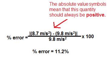 Random measurement error and regression dilution bias | the bmj.