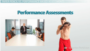 Performance Assessment Examples