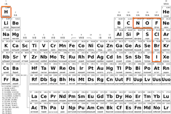 What is a diatomic element definition examples video lesson location of diatomic elements on the periodic table urtaz Gallery